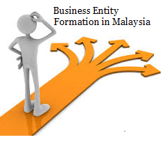 Business Entity in Malaysia