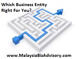Malaysia Business Entity for Foreigners