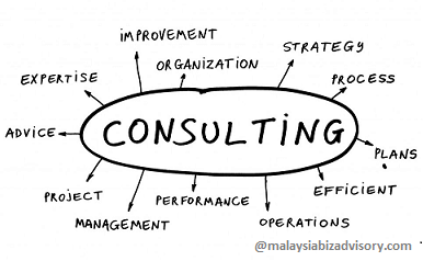 GUIDE TO SET UP MANAGEMENT CONSULTANCY BUSINESS IN MALAYSIA